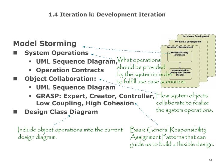 1.4 Iteration k: Development Iteration