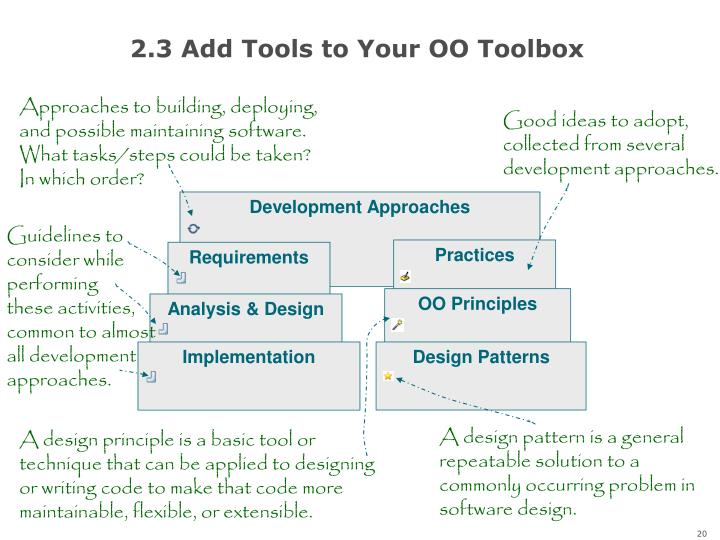 2.3 Add Tools to Your OO Toolbox