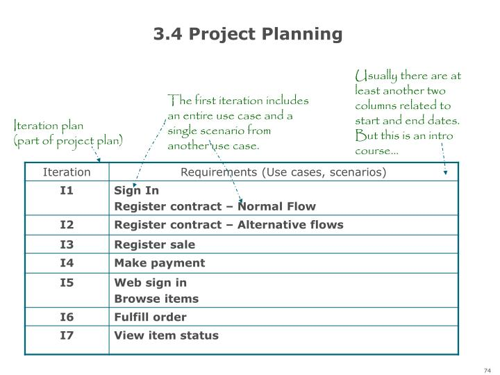 3.4 Project Planning