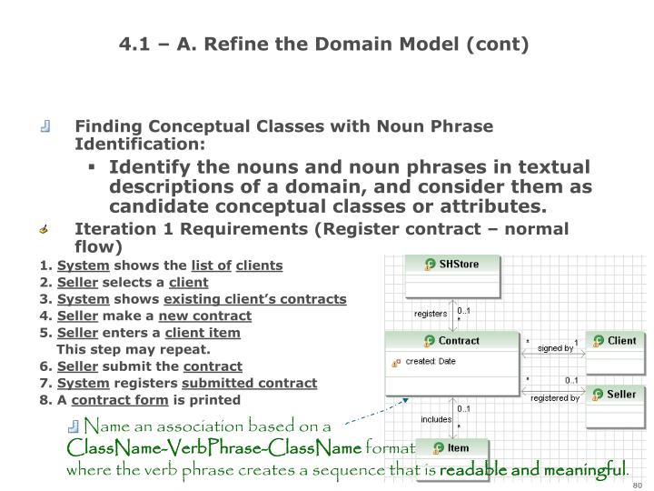 4.1 – A. Refine the Domain Model (cont)