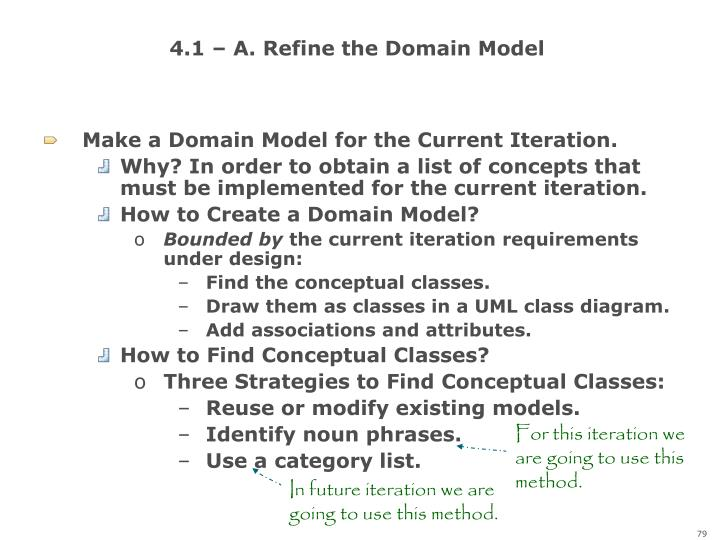 4.1 – A. Refine the Domain Model