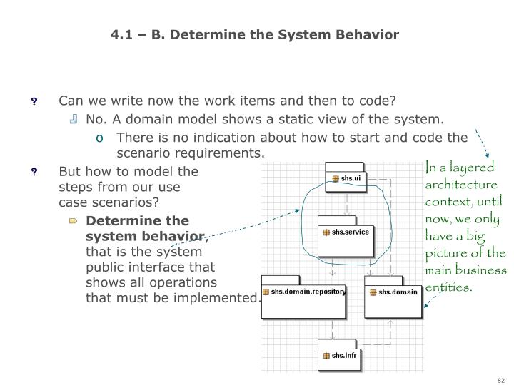 4.1 – B. Determine the System Behavior