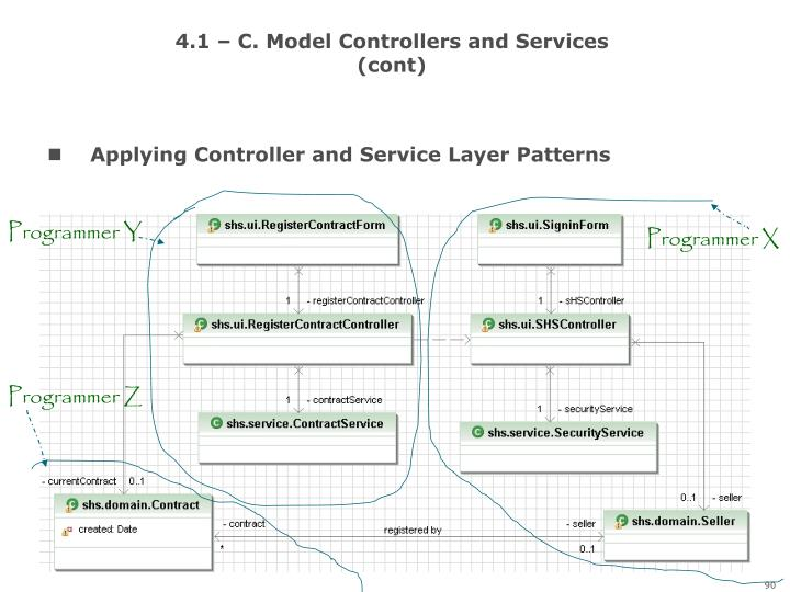 4.1 – C. Model Controllers and Services (cont)