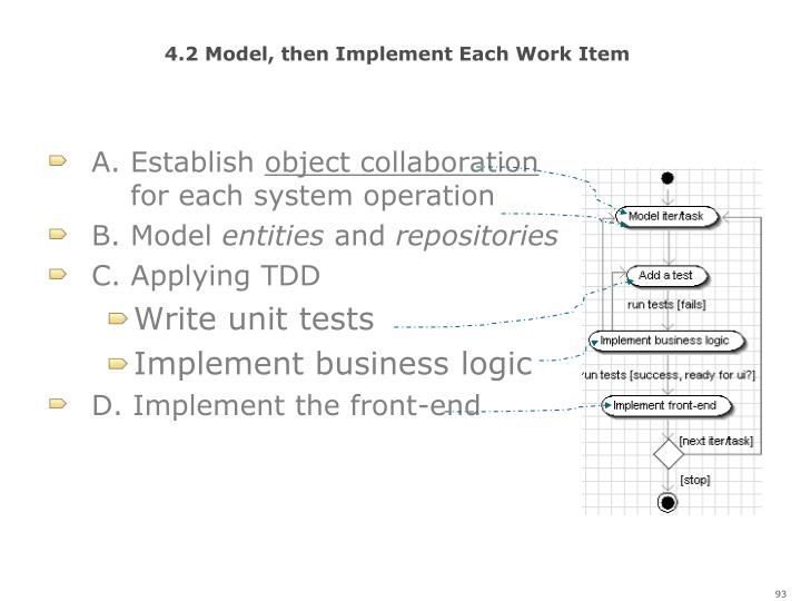 4.2 Model, then Implement Each Work Item