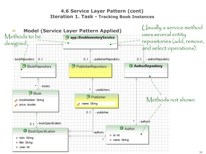 4.6 Service Layer Pattern (cont)
