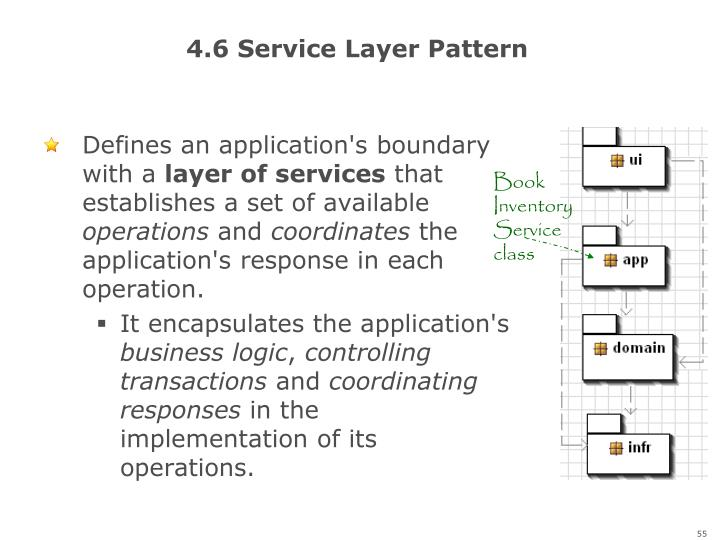 4.6 Service Layer Pattern