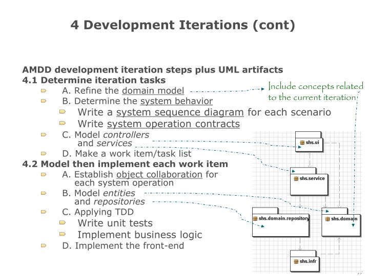 4 Development Iterations (cont)