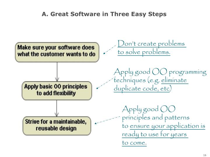 A. Great Software in Three Easy Steps