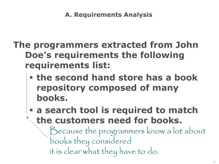 A. Requirements Analysis