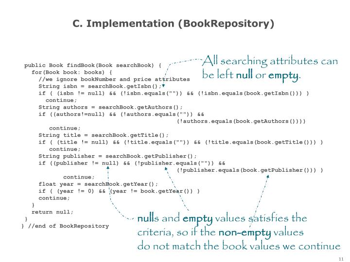 C. Implementation (BookRepository)