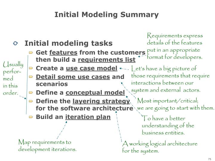 Initial Modeling Summary
