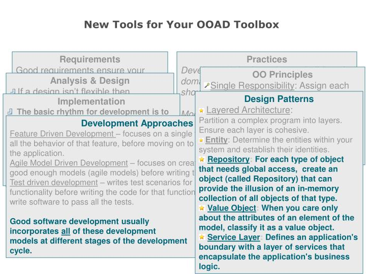 New Tools for Your OOAD Toolbox