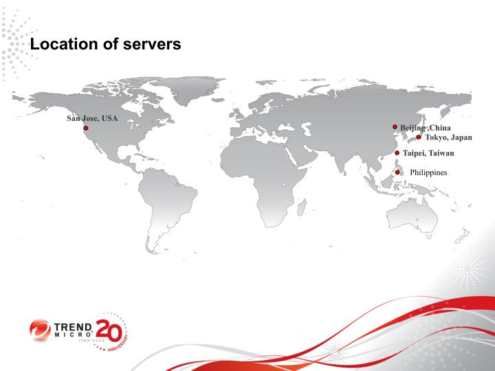 Location of servers