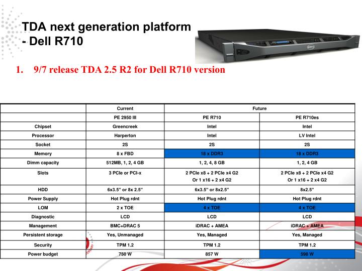 TDA next generation platform