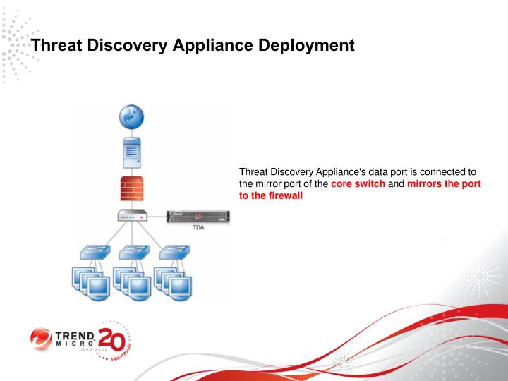 Threat Discovery Appliance Deployment