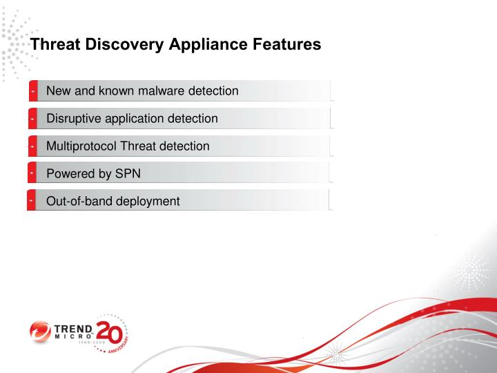 Threat Discovery Appliance Features