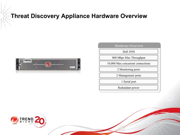 Threat Discovery Appliance Hardware Overview