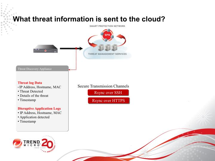 What threat information is sent to the cloud?