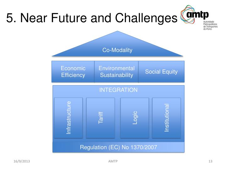 5. Near Future and Challenges