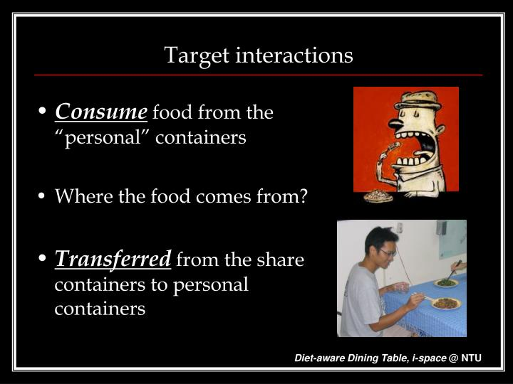 Target interactions