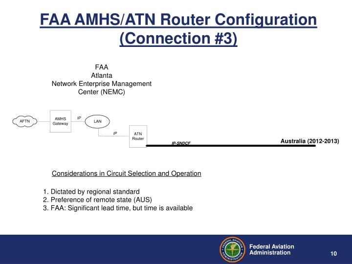 FAA AMHS/ATN Router Configuration (Connection #3)