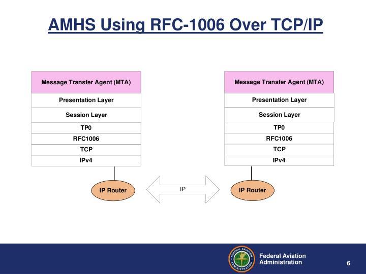 AMHS Using RFC-1006 Over TCP/IP
