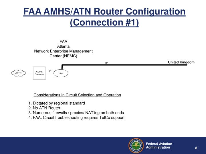FAA AMHS/ATN Router Configuration (Connection #1)