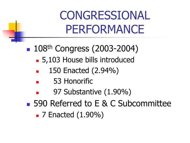 CONGRESSIONAL PERFORMANCE