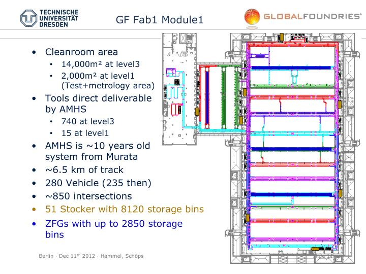 GF Fab1 Module1