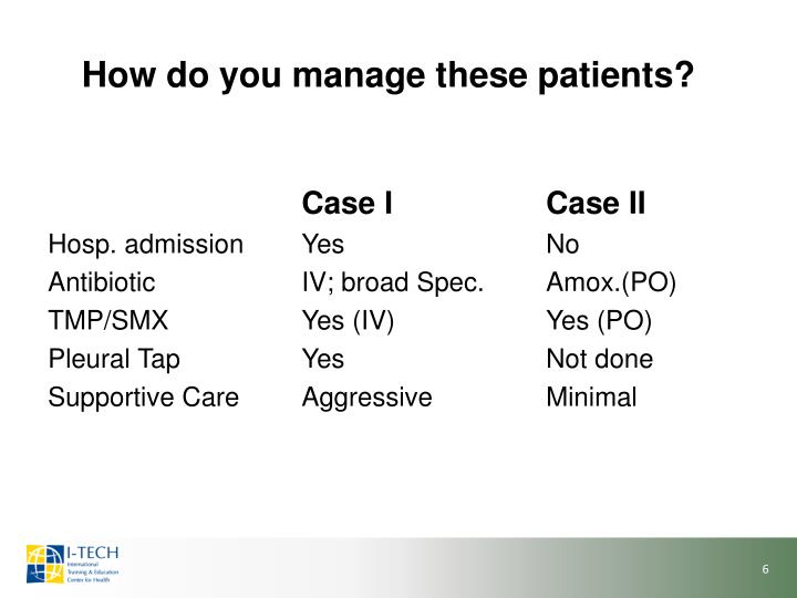 How do you manage these patients?