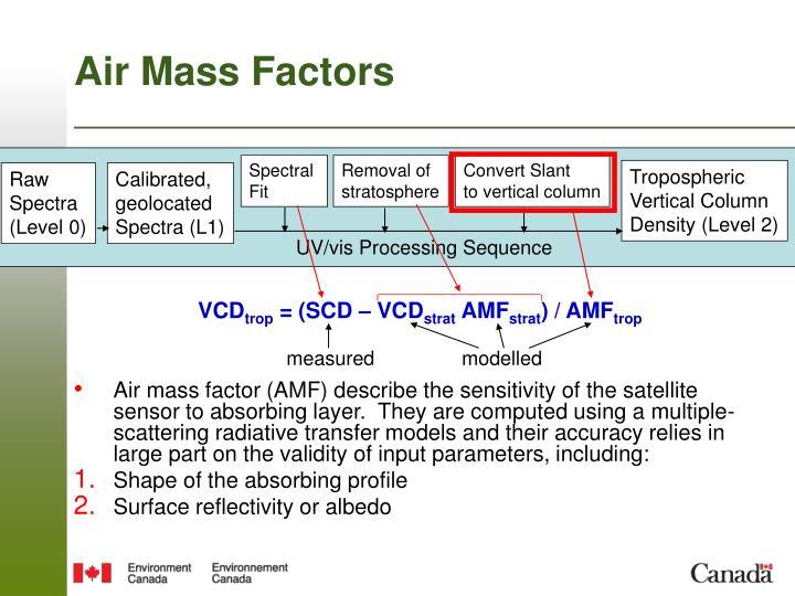Air Mass Factors