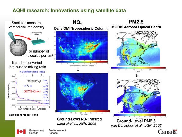 Satellites measure