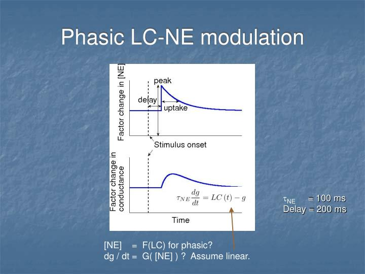 Phasic LC-NE modulation