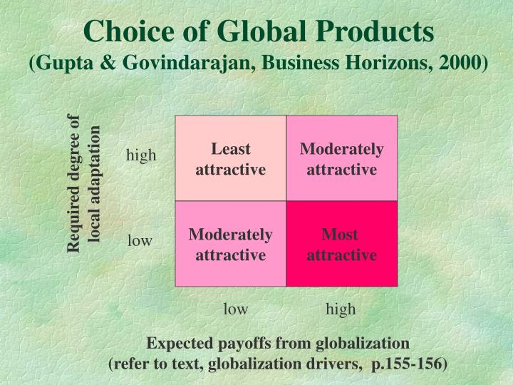 Choice of Global Products