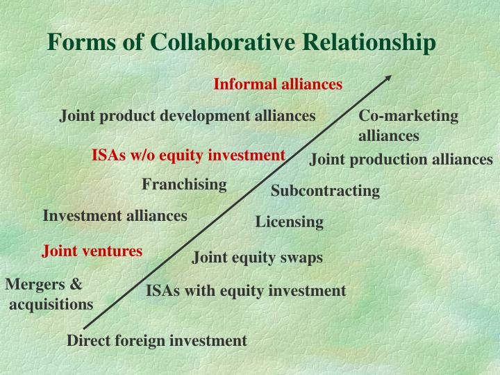 Forms of Collaborative Relationship