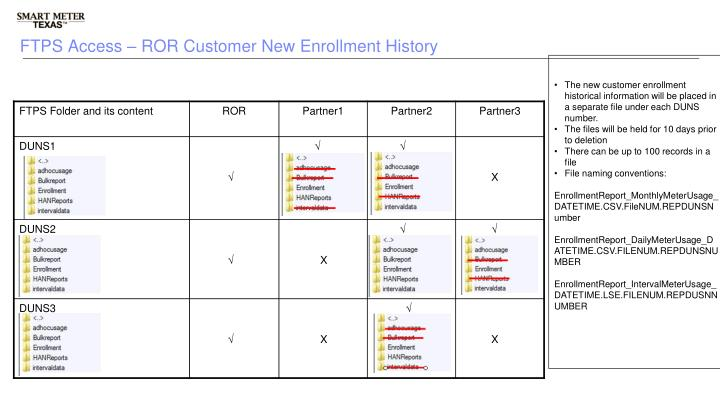 FTPS Access – ROR Customer New Enrollment History