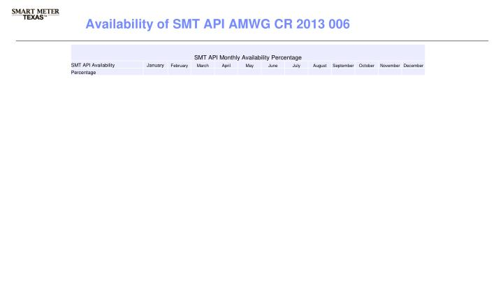 Availability of SMT API AMWG CR 2013 006