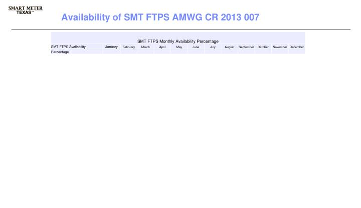 Availability of SMT FTPS AMWG CR 2013 007