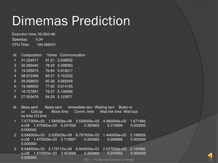 Dimemas Prediction