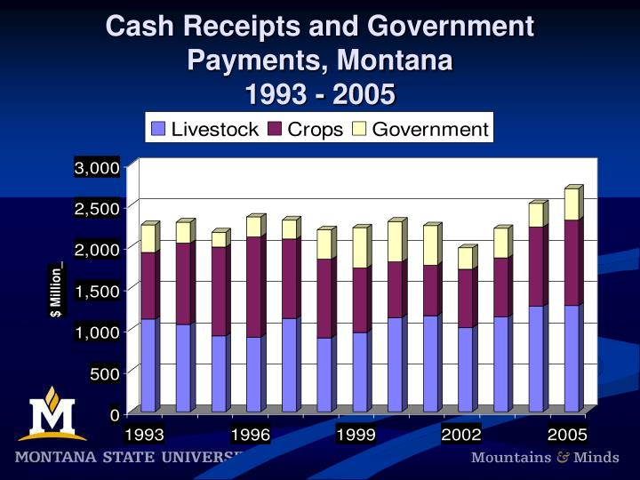 Cash Receipts and Government Payments, Montana