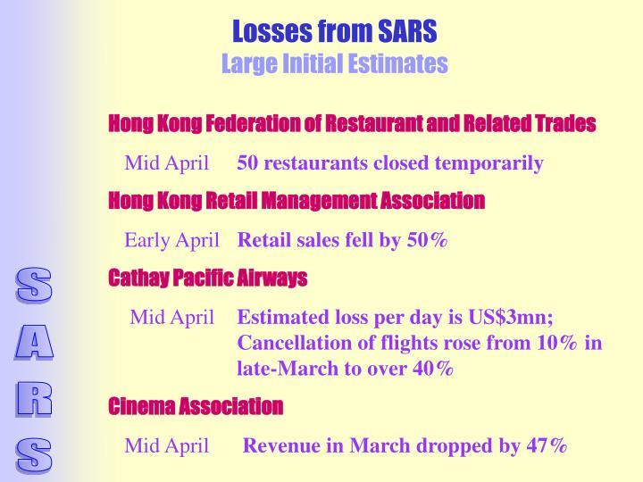 Losses from SARS