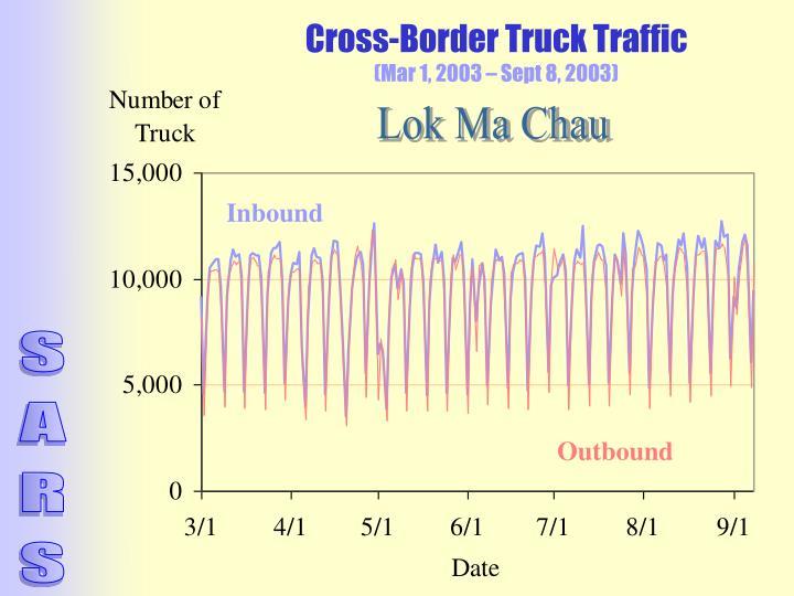 Cross-Border Truck Traffic