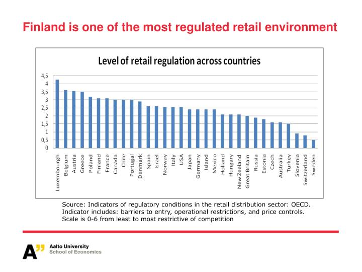 Finland is one of the most regulated retail environment
