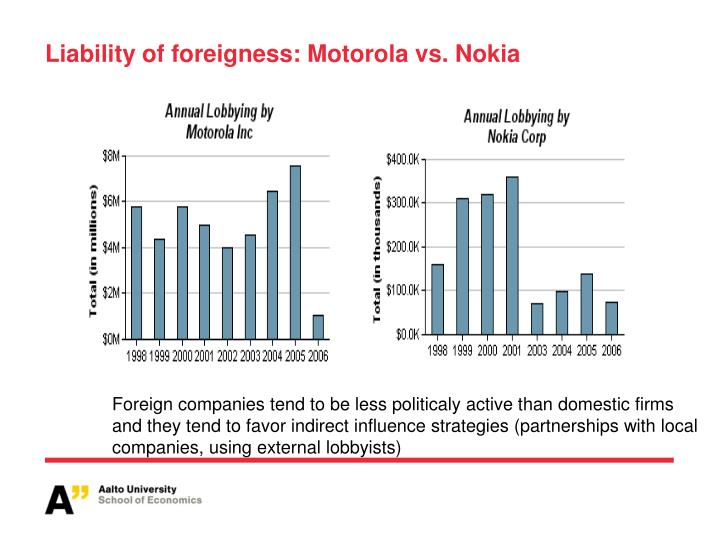 Liability of foreigness: Motorola vs. Nokia