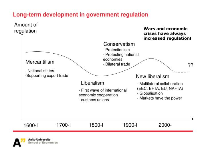 Long-term development in government regulation