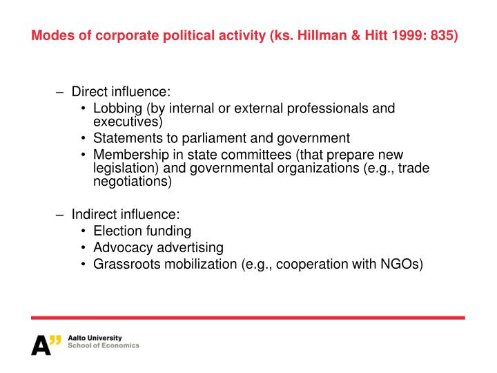 Modes of corporate political activity (ks. Hillman & Hitt 1999: 835)