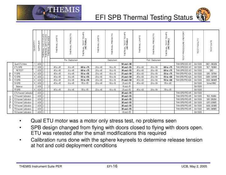 EFI SPB Thermal Testing Status