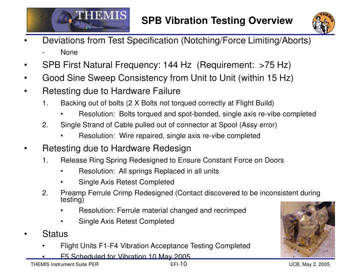 SPB Vibration Testing Overview