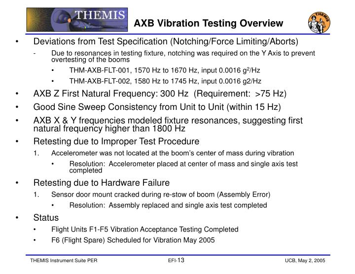 AXB Vibration Testing Overview