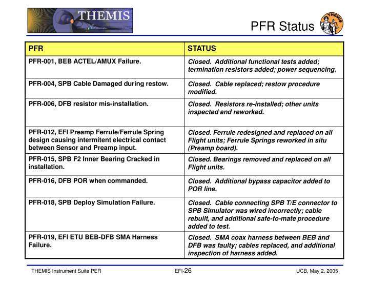 PFR Status